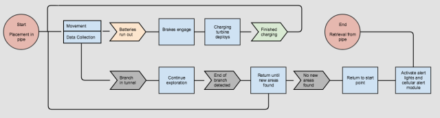 robot_system_draft1