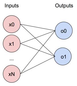 simplified_perceptron_mimo